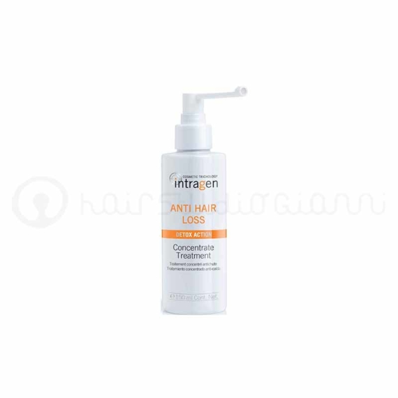 Trattamento anticaduta concentrato Anti Hair Loss Revlon